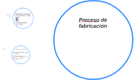 Preceso de fabricación