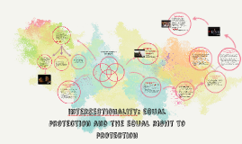 intersectionality: equal protection and the equal right to p