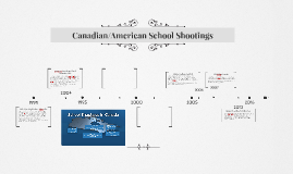 Canadian/American School Shootings