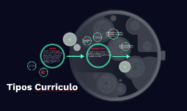 Tipos Curriculo