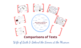 Comparison of Texts