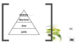 Andrea og Martine på tur