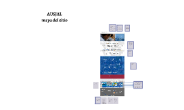 Mapa del sitio AUSJAL