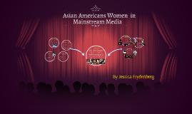 Asian Americans Representations in Mainstream Media