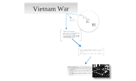Vietnam War Introduction