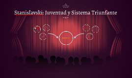 Stanislavski: Juventud y Sistema Triunfante