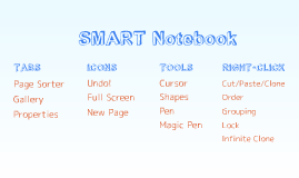 SMART Notebook MVPs