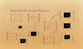 HMT 31 Beyond the Mega Musical