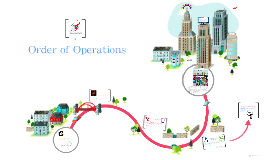 Copy of Order of Operations