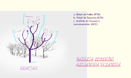 Copy of Árbol de Sucesos (ETA)