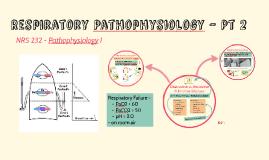 Respiratory Pathophysiology - Part 2