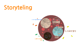 Storyteling