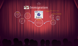 Immigration: Ways to Help and the Different Stand Points