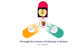Copy of Copy of 5 Critical Literary Lenses