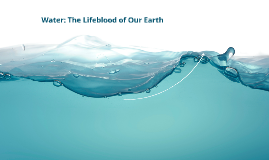 Copy of Water: The Lifeblood of Our Earth