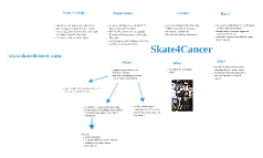 Copy of Skate4Cancer