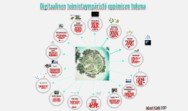 Oppimaisema digitalisoituu