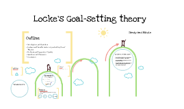 Copy of Copy of Copy of Goal-setting theory of motivation
