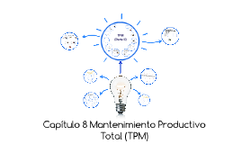 Capítulo 8 Mantenimiento Productivo Total (TPM)