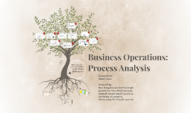 Business Operations: