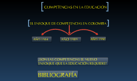 LAS COMPETENCIAS EN LA EDUCACIÓN