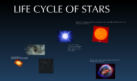 Copy of The Life Cycle of Stars