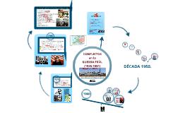 Copy of Conflictos en la Guerra Fría (1945-1991)
