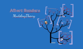 Ch. 13-Bandura