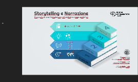 Storytelling e Narrazione di Stefania Baldassarre