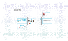 CS1699: Lecture 23: Security Testing