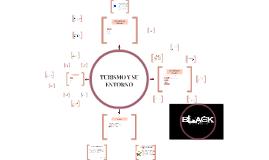 Copy of Copy of TURISMO Y SU ENTORNO