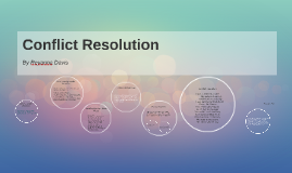 Copy of Copy of Conflict Resolution