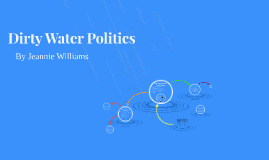 Dirty Water Politics