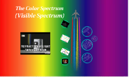 Copy of Copy of The Color Spectrum