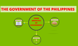 THE GOVERNMENT OF THE PHILIPPINES