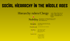 Social Hierarchy in the High Middle Ages