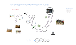 Copy of Gender Inequality in Water Management and Use