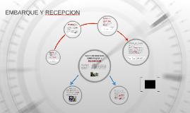 Copy of Copy of FACTOR EDIFICIO EMBARQUE Y RECEPCION