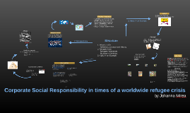 Corporate Social Responsibility in times of a worldwide refu