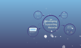 Developing Supporting Material