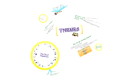 MWSC Year 7 English - Themes