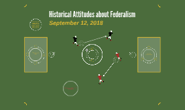 Historical Attitudes about Federalism