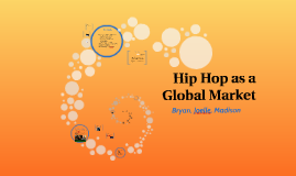 Hip Hop as a Global Market