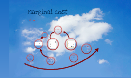 Marginal Cost - Group 4