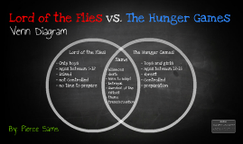 Lord of the flies vs the hunger games by pierce sams on prezi the hunger games by pierce sams on prezi ccuart Gallery