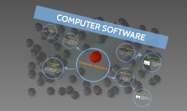 COMPUTER SORFWARE