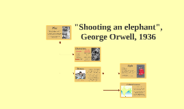 """Shooting an elephant"", George Orwell"