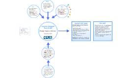 Country Strategic Plan (CSP)