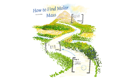 How to find Molar Mass