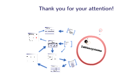 Copy of Zahlensysteme